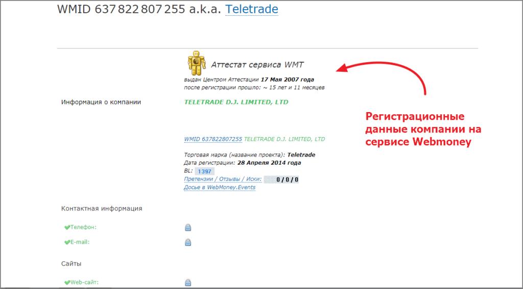 информация о компании teletrade d.j.