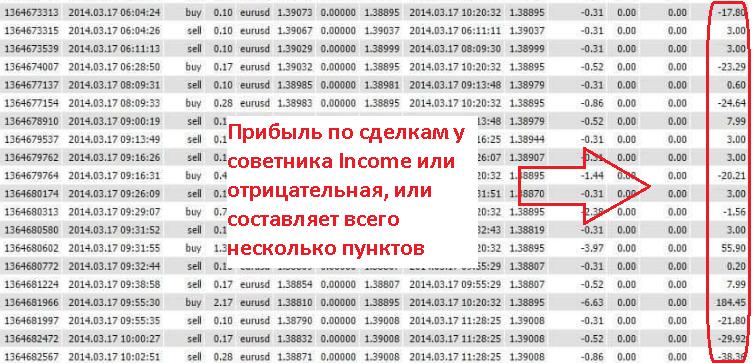 форекс советник Forex Income