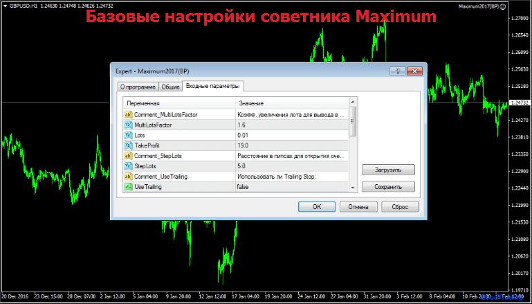 Форекс Максимум