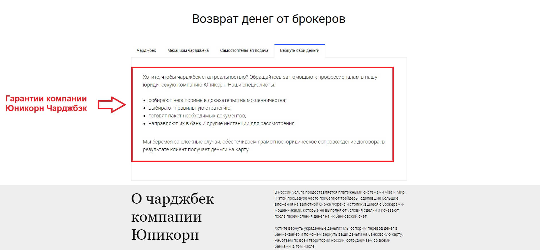 ООО Юникорн Чарджбек