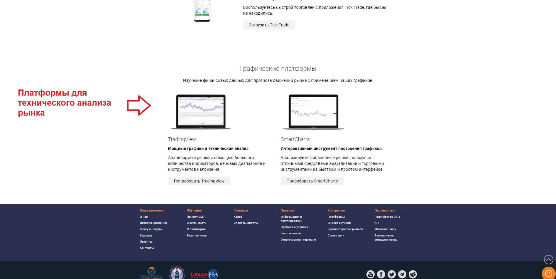 Брокер Binary.com