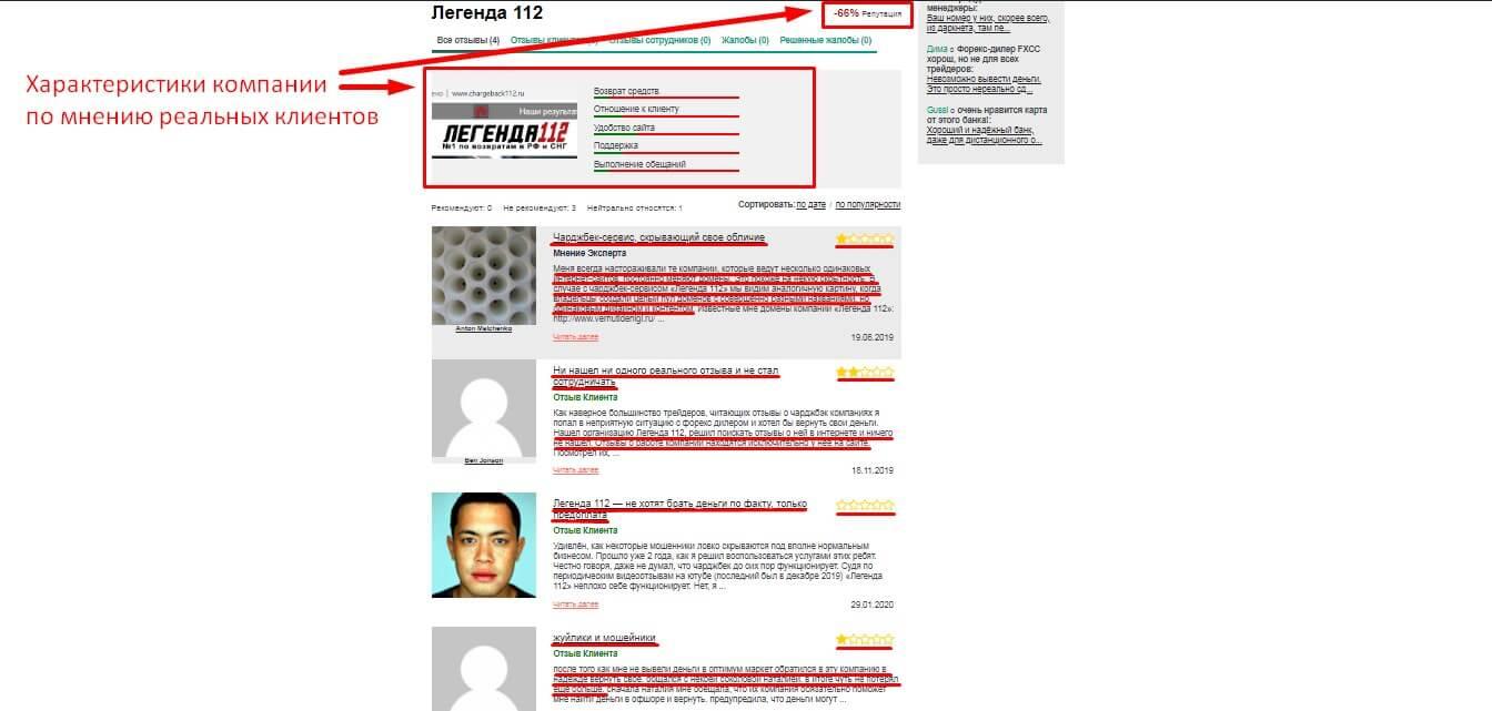 реальные отзывы о чарджбэке Легенда 112