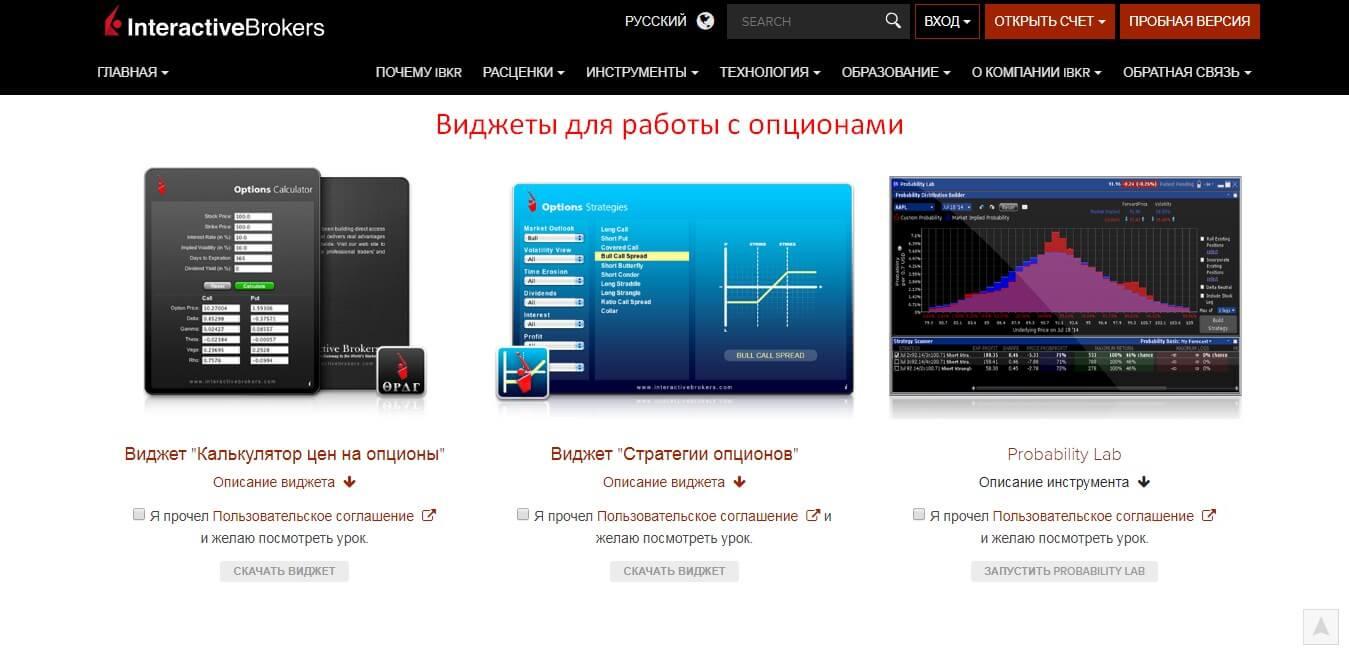 брокерская компания Interactive Brokers