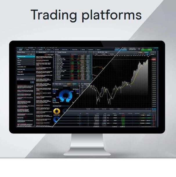 Обзор CMC Markets
