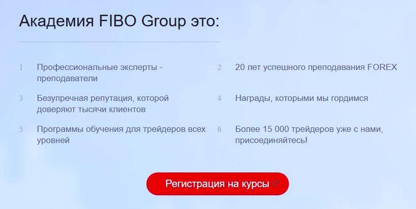Брокерская компания Fibo Group
